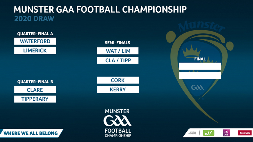 2020 Munster Senior Football Championship Draws
